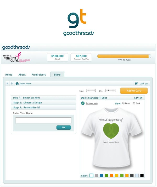 Goodthreads - (acquired by Zazzle in 2014), Ecommerce Platform, BPO